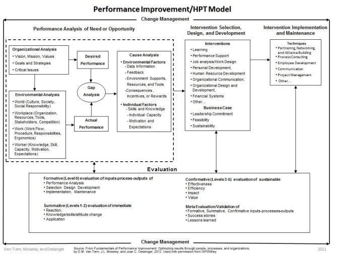 HPT-Model-2012.jpg
